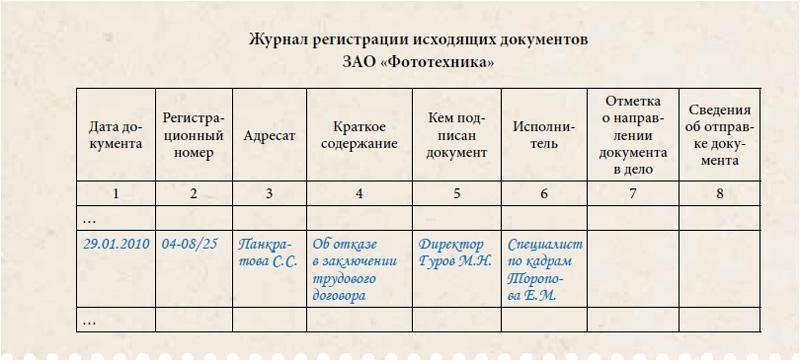 Журнал регистрации исходящей корреспонденции образец