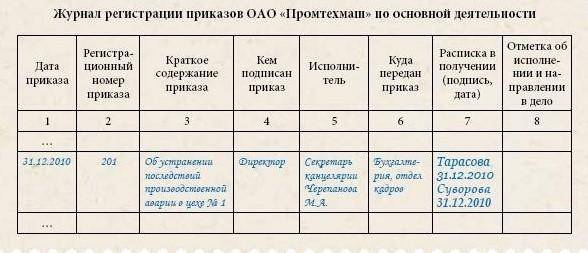 Журнал регистрации приказов ОАО Промтехмаш.