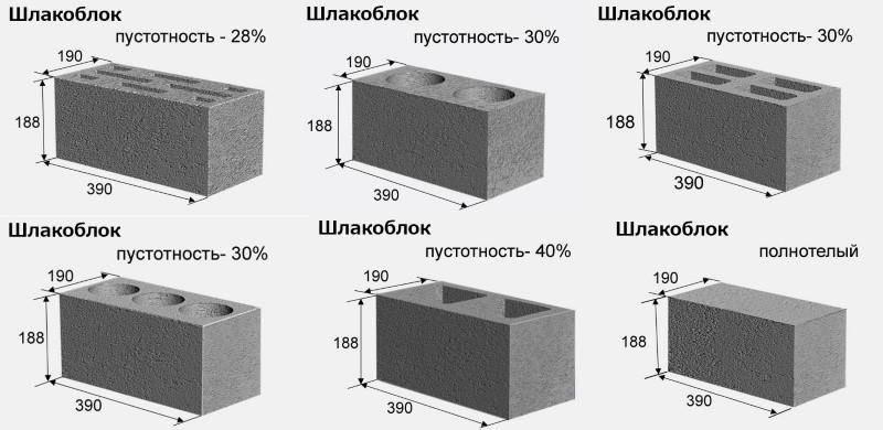 Схема: Размеры шлакоблоков.