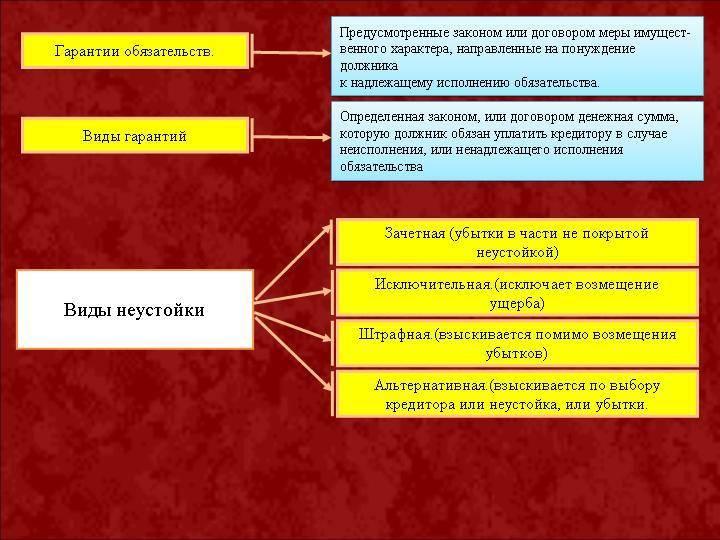 Схема: