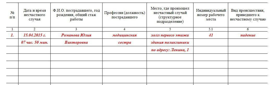 Форма журнала регистрации несчастных случаев.