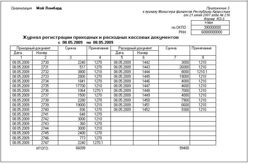 Образец журнала регистрации кассовых документов.