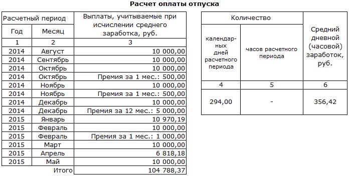 Пример расчета оплаты отпуска.