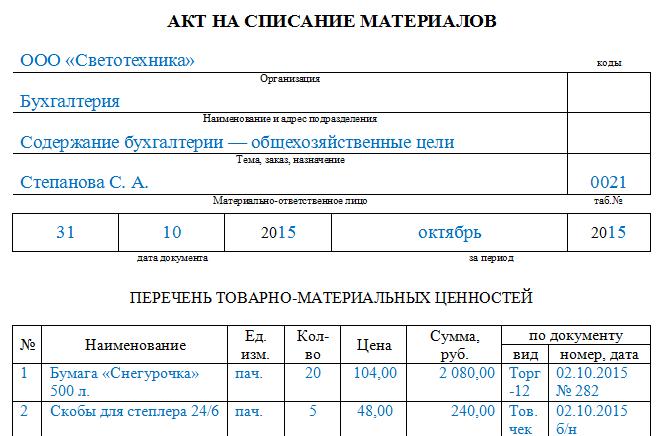 Пример заполненного акта о списании материалов.