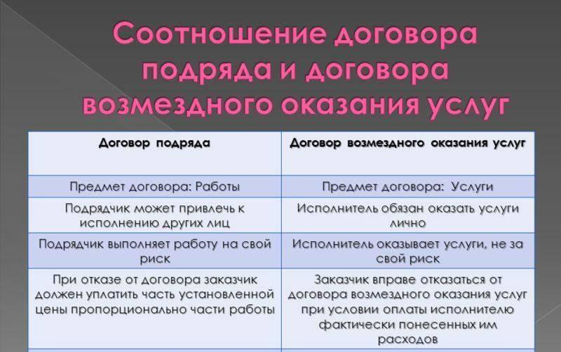 Договор подряда или договор оказания услуг