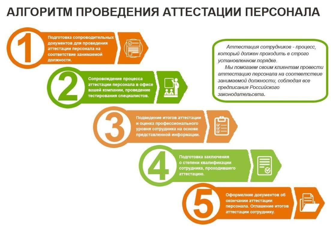 Почта банк 9.9 процентов кредит условия