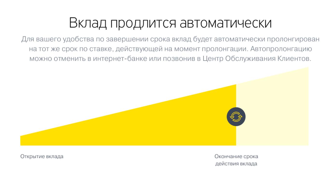 Изображение - Открытие вклада онлайн риски vklad-v-banke.-foto-vildyaev.com_