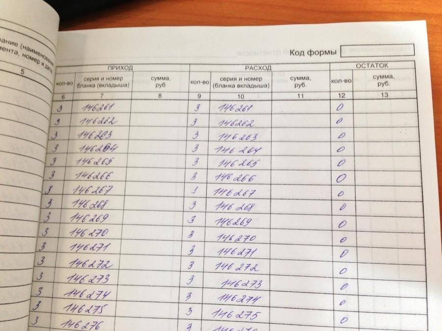 Образец книги учета бланков строгой отчетности скачать
