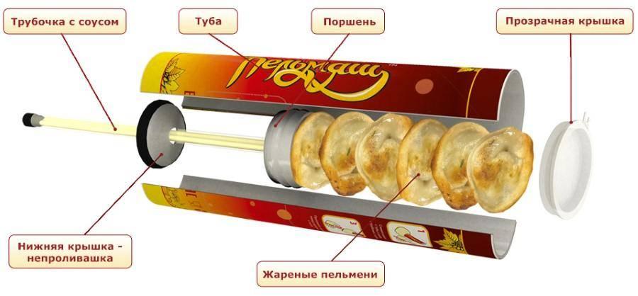 Схема устройства оборудования компании Пельмяш.