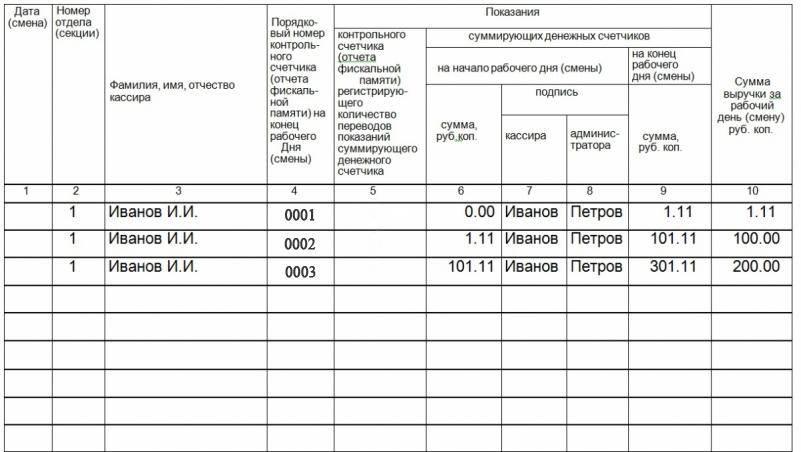 Журнал кассира операциониста форма КМ образец заполнения бланк  Как