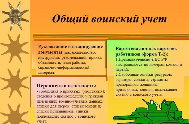 Схема: общий воинский учет на предприятии.