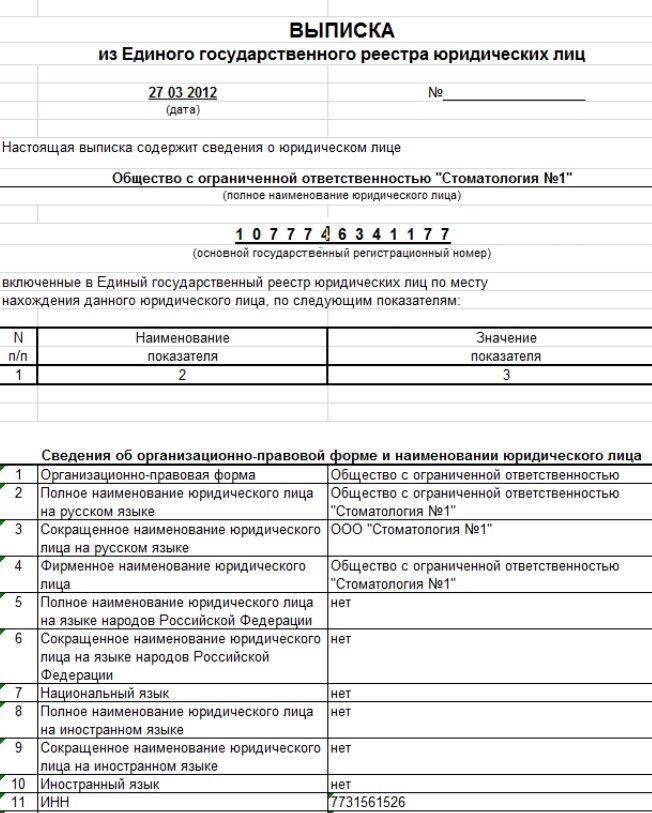 Заявление на рвп 2019: бланк, образец заполнения, основания