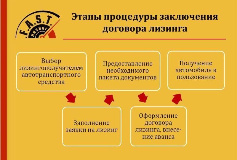 образец договор лизинга на автомобиль - фото 7