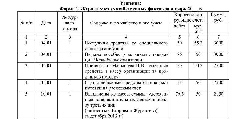 Образец журнала хозяйственных операций.