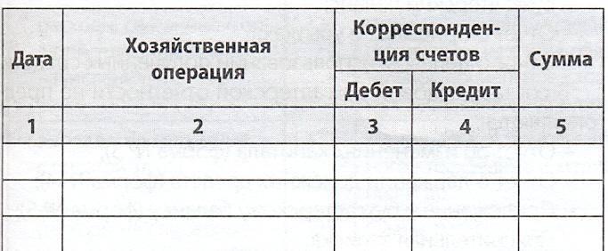 Бланк журнала хозяйственных операций.