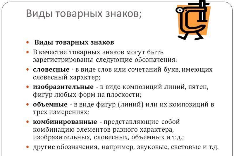 Основные виды товарных знаков.