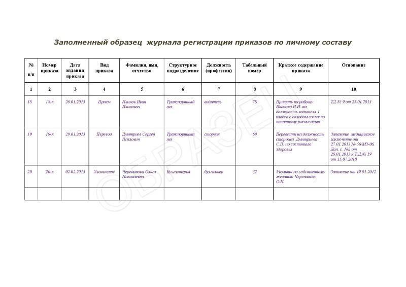 Образец заполнения журнала регистрации приказов по личному составу.
