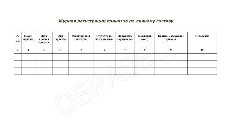 Бланк журнала регистрации приказов по личному составу.