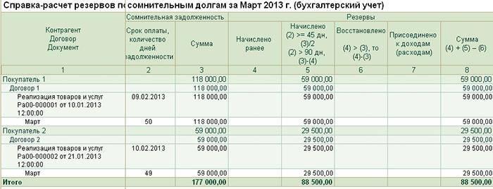 Справка счета для пристава
