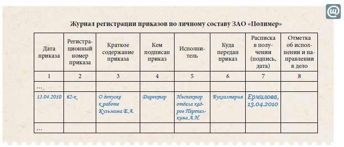 Образец заполнения журнала регистрации приказов.