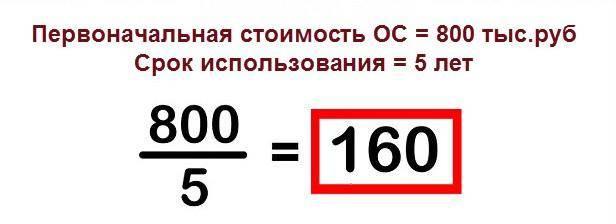 Формула амортизации.