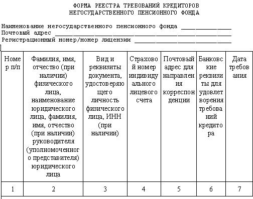 Пример формы реестра.