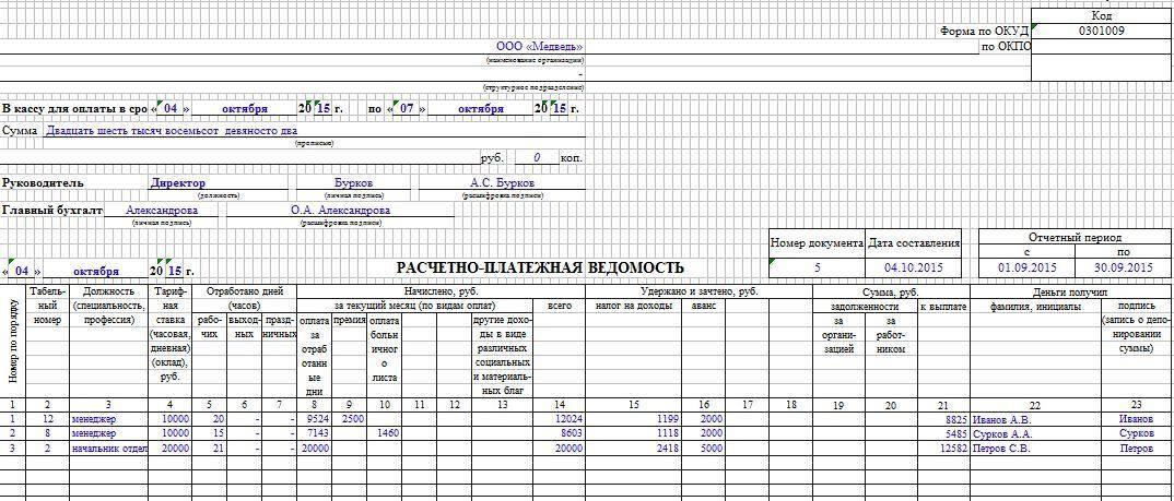 Пример заполнения расчетно-платежной ведомости.