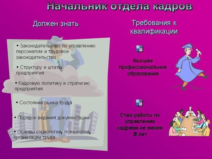 Больница 1 мая гуково запись к врачу