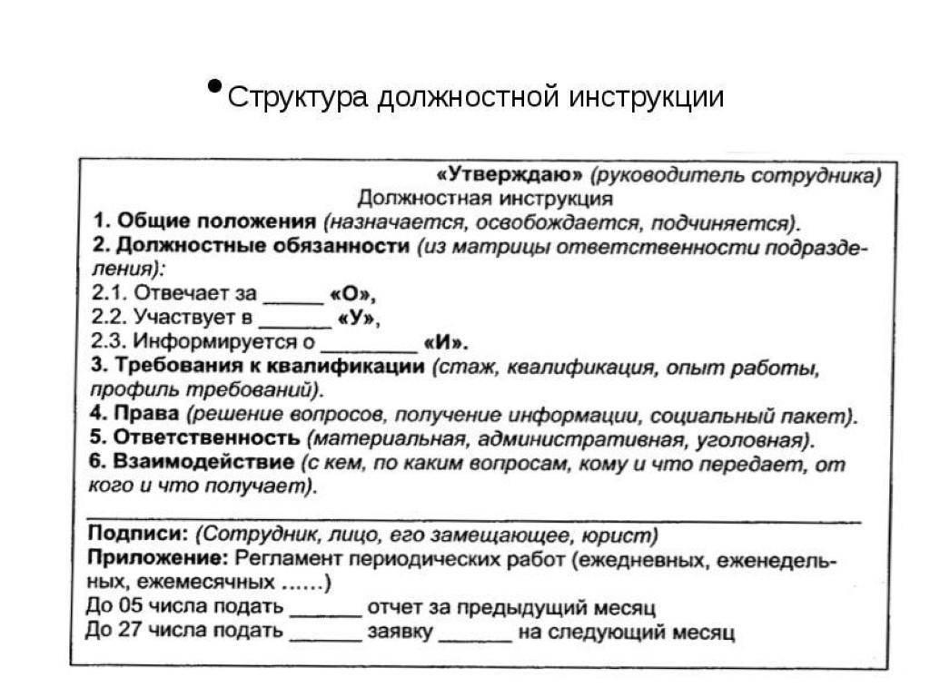 Должностные инструкции руководителя отдела закупок