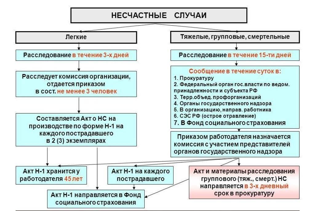 Должностная Инструкция Специалиста По Охране Труда С Учетом Профстандарта - фото 3