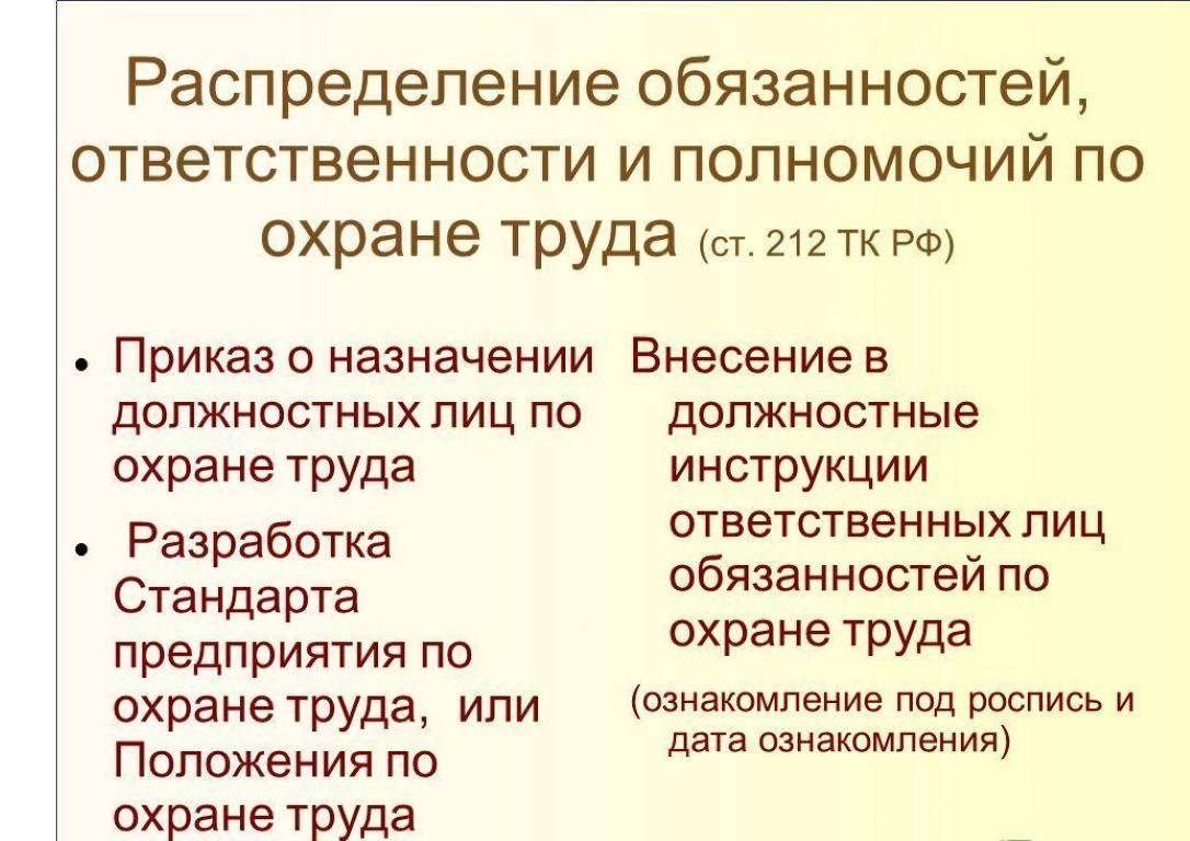 ст. 212 ТК РФ.