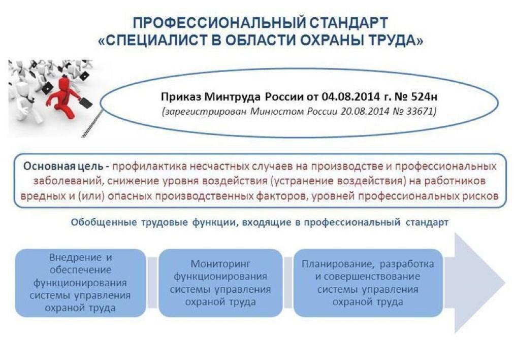 Инструкция По Охране Труда Для Начальника Юридического Отдела