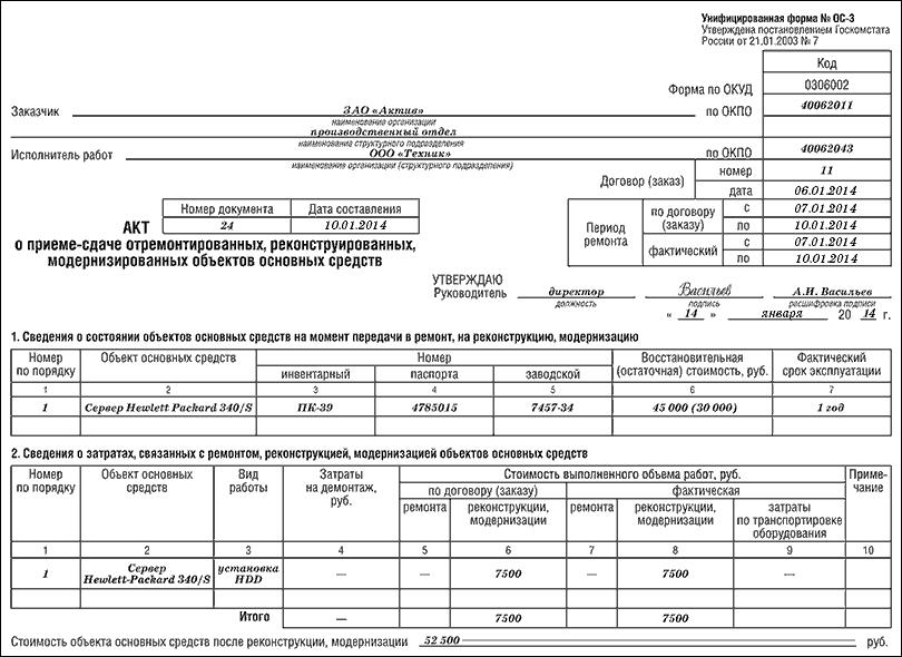 стоимость составления заявления 14001