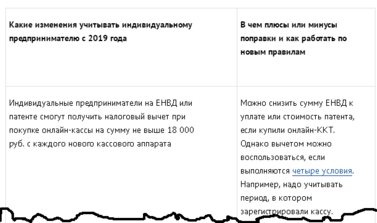 Изменения для ИП в 2019 году: налоги, МРОТ, штрафы