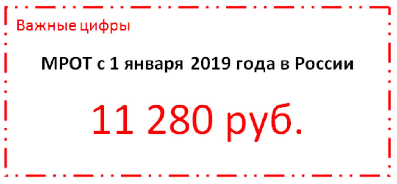 Налог на прибыль в 2019 году в России | изменения ставки, новости в 2019 году
